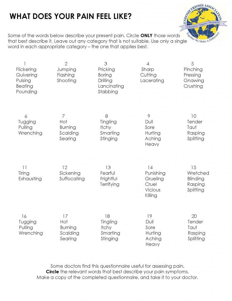 EABody map Pain chart 022118 1 Page 1 791x1024