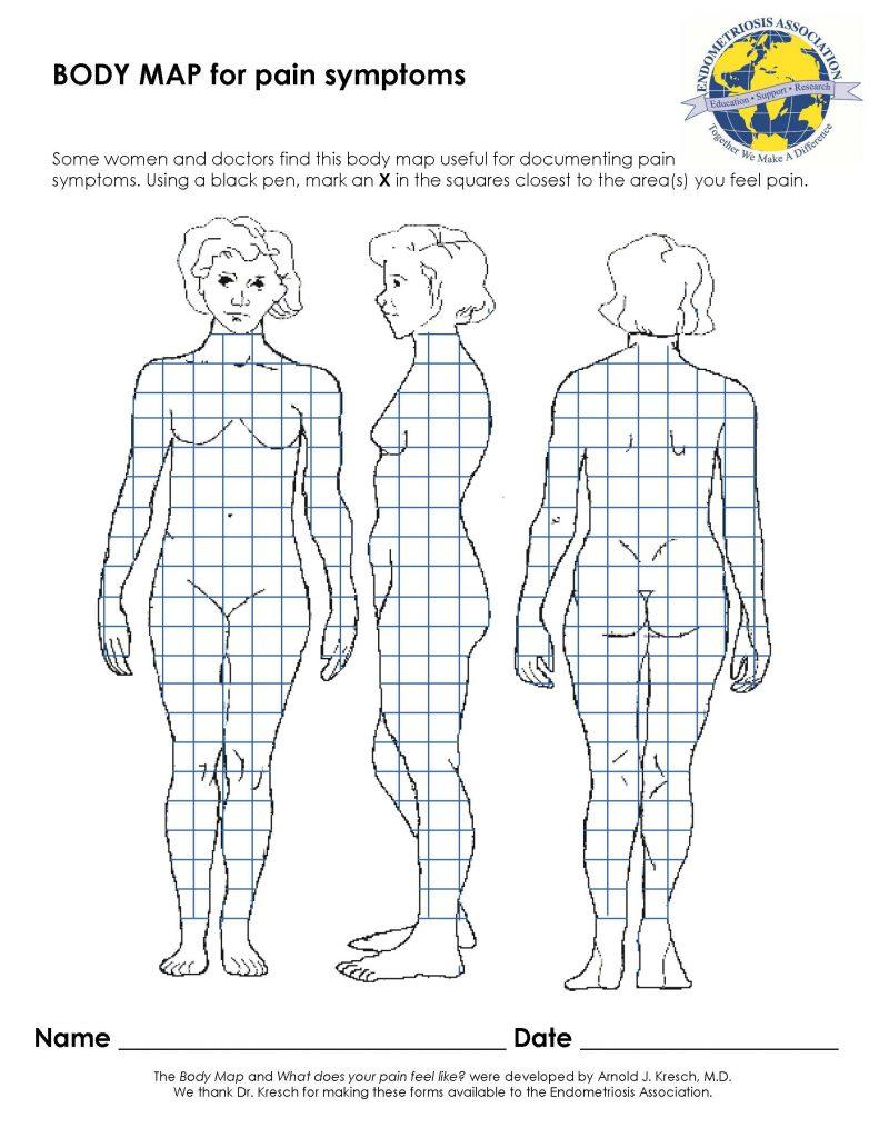 EABody map Pain chart 022118 1 Page 2 791x1024